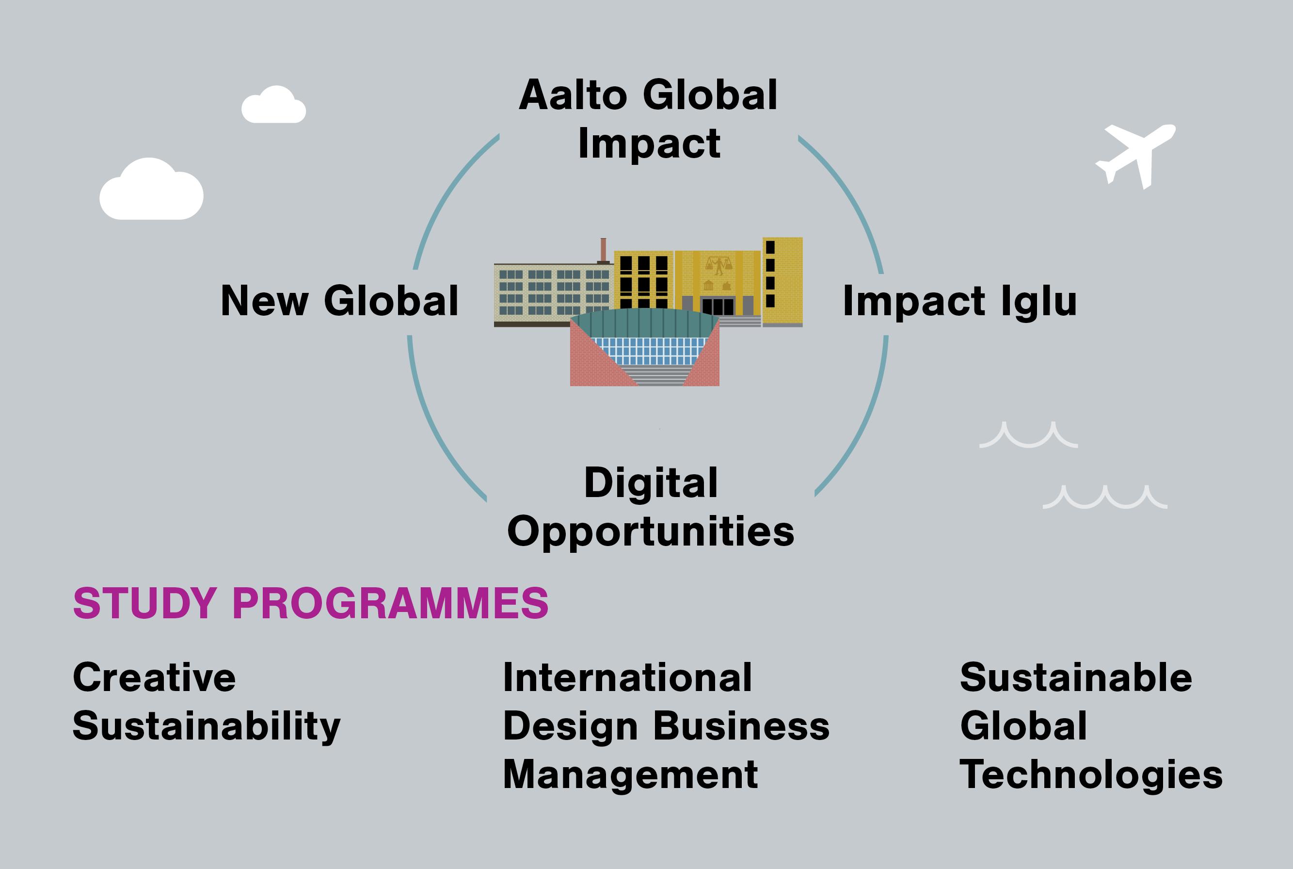 impact-ecosystem3